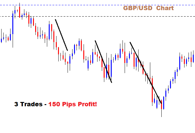 Forex advantage blueprint pdf